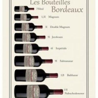 Autour du vin-Torchons vins